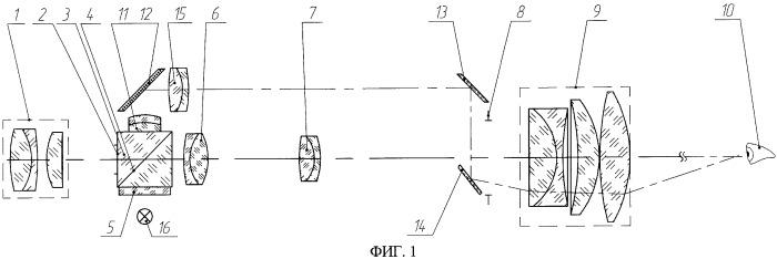 Оптический прицел (варианты)