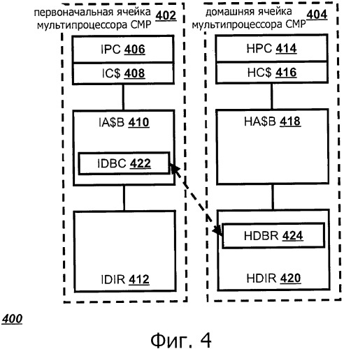 Адаптивная организация кэша для однокристальных мультипроцессоров