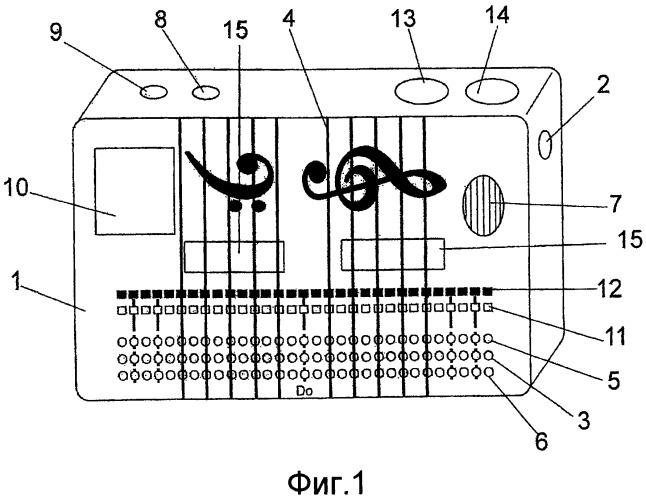 Музыкальный контроллер