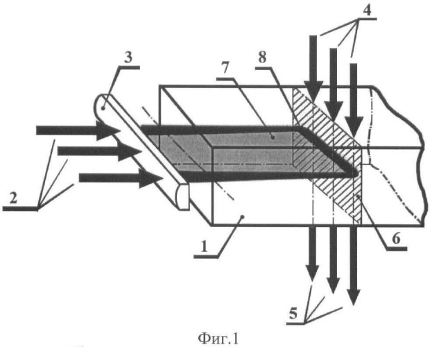Способ измерения времени жизни неосновных носителей заряда в кремнии