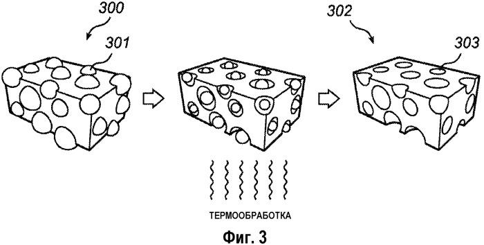 Рассеяние света регулируемой пористостью в оптической керамике для светоизлучающих диодов
