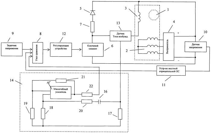 Стабилизированный электромашинный источник электропитания