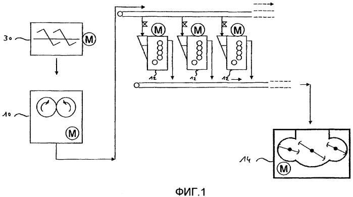 Способ управления процессом уменьшения размера частиц материала, машина для уменьшения размера частиц материала и способ калибровки такой машины