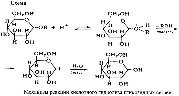 Способ получения экстракта рододендрона золотистого с пониженным содержанием стероидных (сердечных) гликозидов