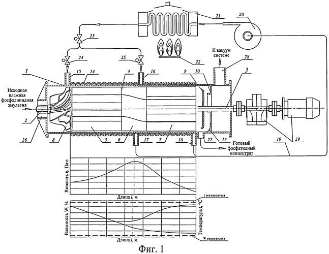 Цилиндрический ротационно-пленочный аппарат
