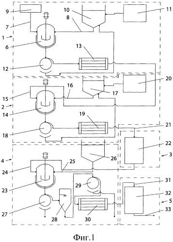 Способ и аппарат для получения сорбента, главным образом, для удаления мышьяка из питьевой воды
