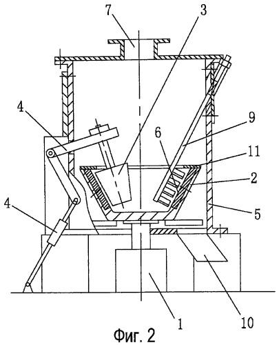 Измельчающее устройство вертикальной дробилки