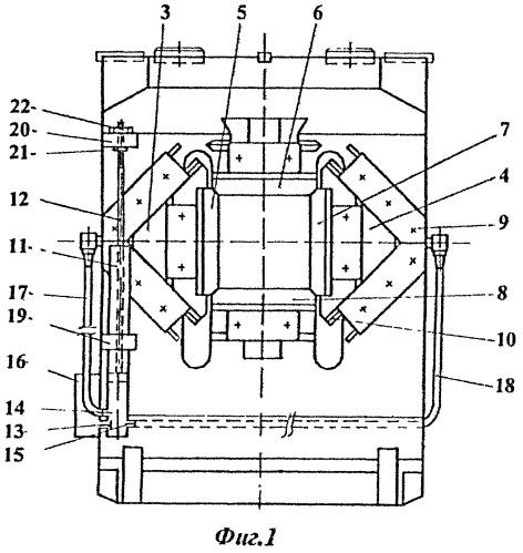 Четырехбойковое ковочное устройство для ковочных прессов