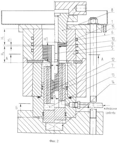 Способ изготовления стержневых изделий с продольными ребрами из алюминиевых сплавов