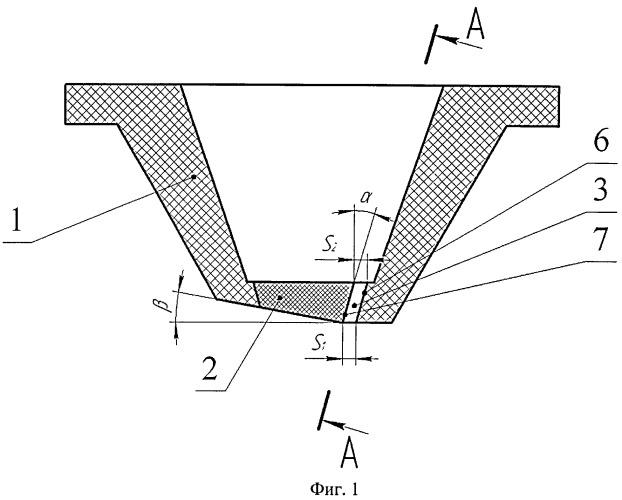 Сопло для производства аморфной ленты
