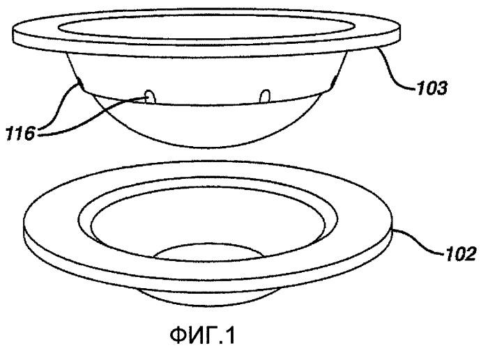 Формы для применения при производстве контактных линз