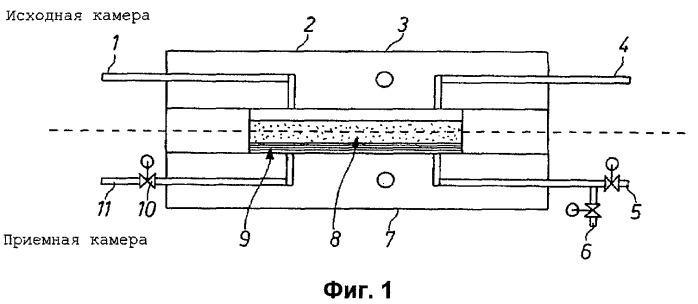 Полимерные композиционные пленки с барьерной функциональностью