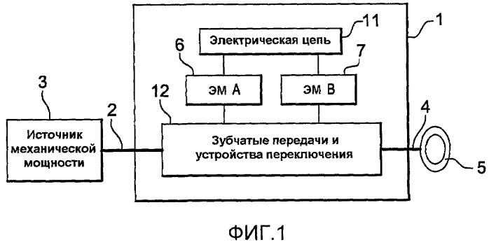 Устройство силовой передачи между выходом теплового двигателя и валом колеса и использование этого устройства