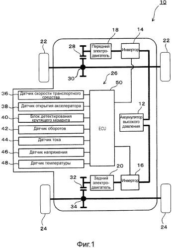 Устройство управления электродвигателем для электрического транспортного средства