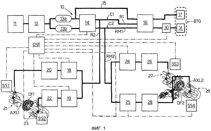 Тормозная система с электронным управлением для тракторов с прицепом