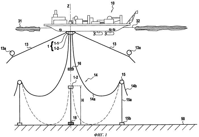 Плавучая платформа, содержащая турель, снабженную двумя буями, к которым прикреплены якорные линии и соединительные трубопроводы связи с морским дном