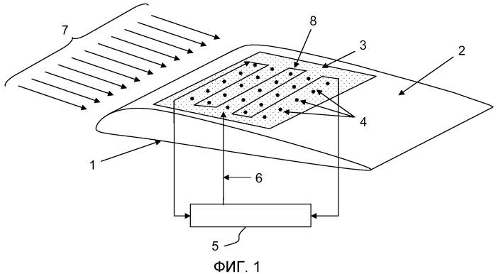 Способ активной деформации аэродинамического профиля