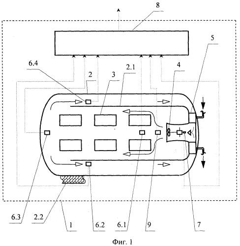 Способ контроля работы системы терморегулирования космического аппарата