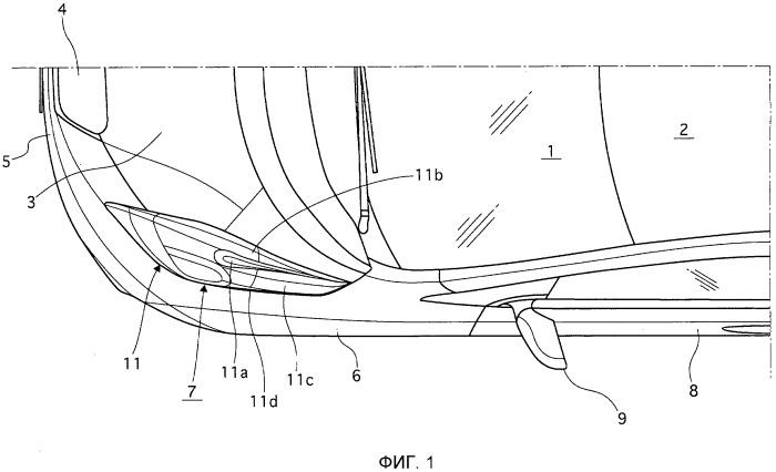 Конструкция управления воздушным потоком в пограничном слое транспортного средства