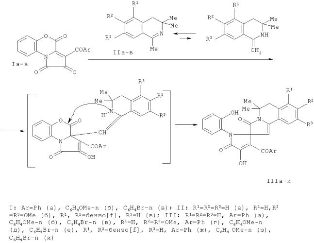 3-ароил-4-гидрокси-1-(2-гидроксифенил)-5',5'-диметилдиспиро[2,5-дигидро-1н-азол-2,2'-(2',5',6',7'-тетрагидро-3'н-азоло [1,2-a]азол)7',1''-(1'',4''-дигидронафталин)]-3',4'',5-трионы и способ их получения