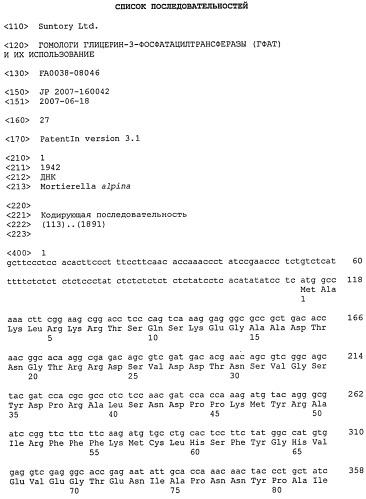 Гомологи глицерин-3-фосфатацилтрансферазы (гфат) и их использование