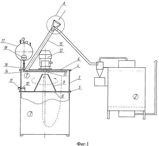 Способ утилизации ртутьсодержащих ламп и устройство для его осуществления