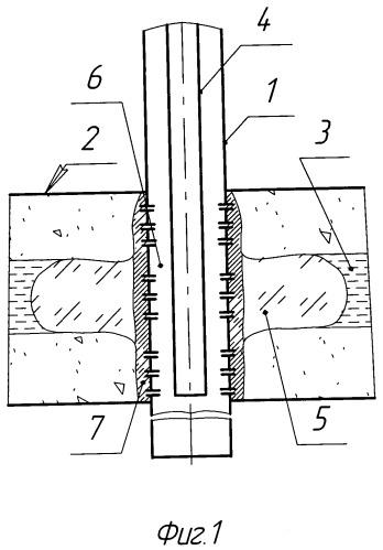 Способ улучшения гидродинамической связи скважины с продуктивным пластом