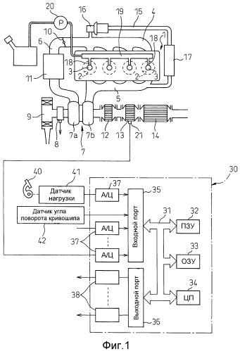 Система очистки выхлопных газов двигателя внутреннего сгорания