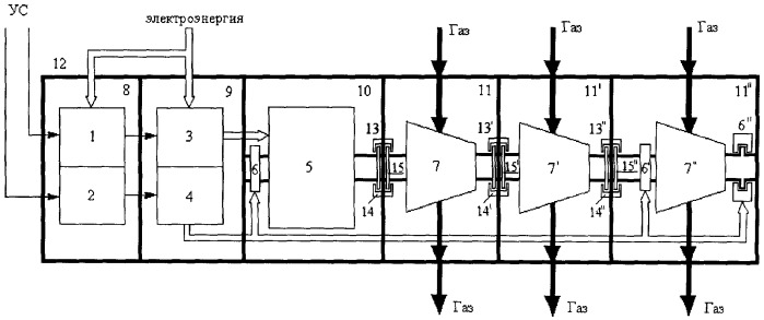 Подводный газоперекачивающий агрегат для многониточного трубопровода
