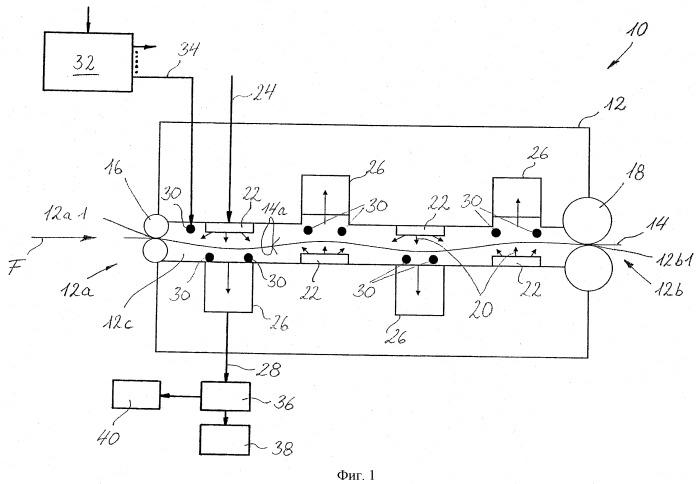 Способ и устройство для сушки и предварительного конденсирования импрегнатов и импрегнат