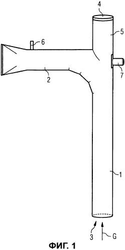 Способ и устройство для грубого отделения частиц твердых веществ от загрязненных твердыми веществами газов