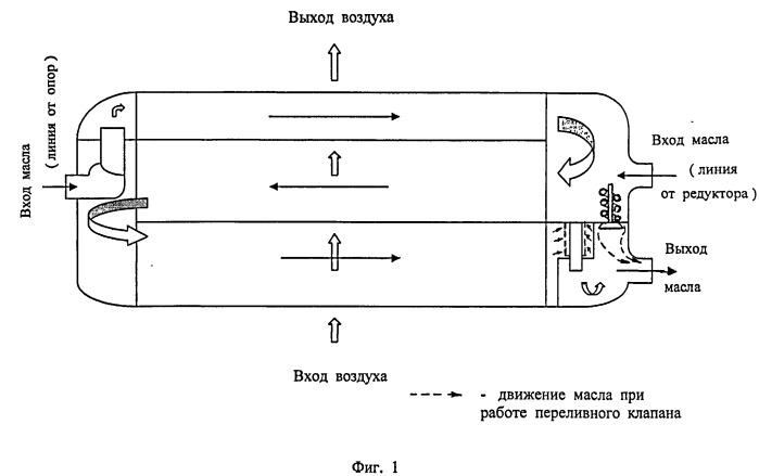 Способ охлаждения двух потоков теплоносителя