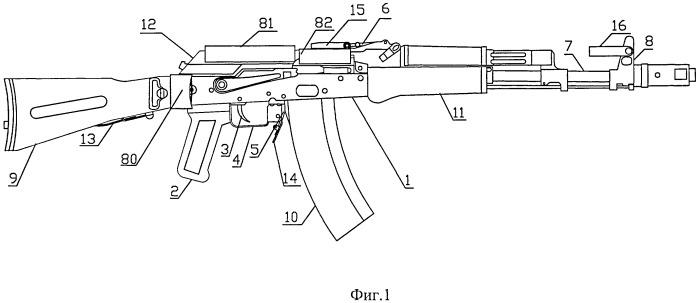 Автоматическое оружие с комбинированной схемой применения (варианты)