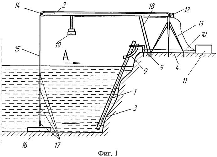 Устройство для измерения расхода жидкости в открытых каналах