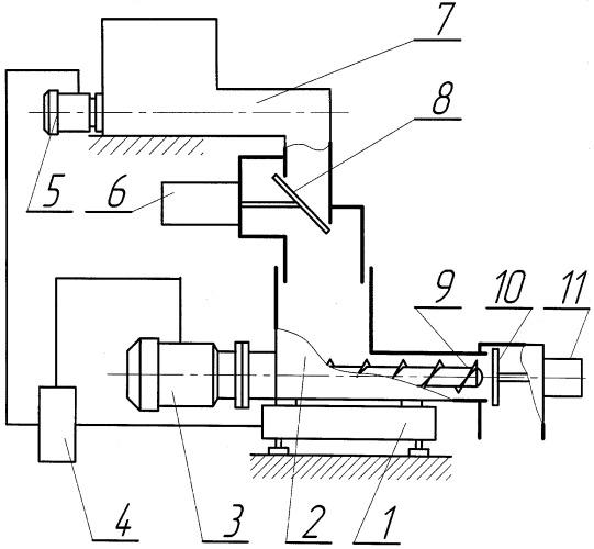 Весовой дозатор дискретного действия для порошкообразных материалов