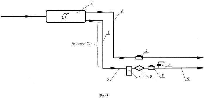 Способ для определения параметров газожидкостного потока в трубопроводе и устройство для его осуществления