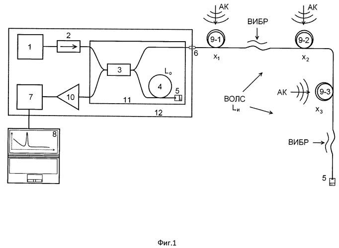 Распределенная волоконно-оптическая система регистрации виброакустических сигналов