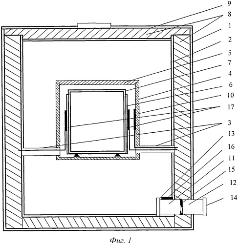 Устройство для воздушного термостатирования калориметрической ячейки