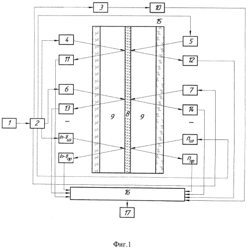 Оптоэлектронный многопараметровый колориметр