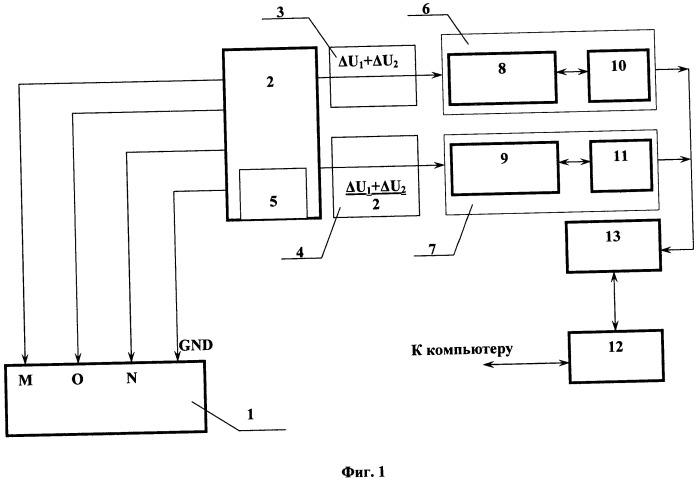 Измеритель разности потенциалов геофизический (ирпг)