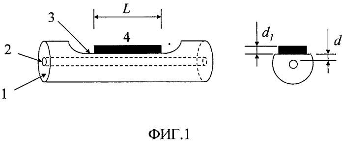 Модуль насыщающегося поглотителя на основе полимерного композита с одностенными углеродными нанотрубками (варианты)