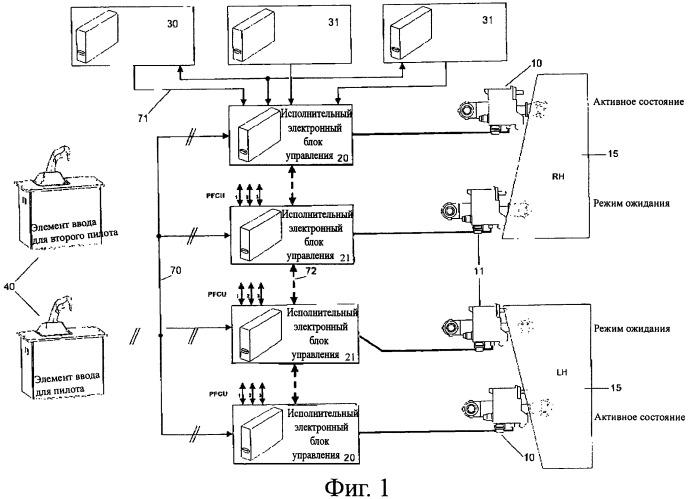 Модульная электронная система управления полетом