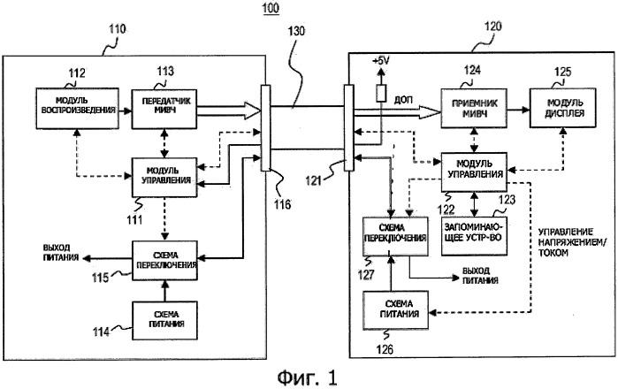 Устройство передачи, способ переключения питания для устройства передачи, устройство приема и способ подачи питания для устройства приема