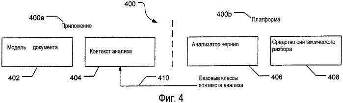 Обработка электронных чернил