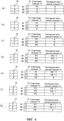 Способ записи информации на однократно записываемом носителе