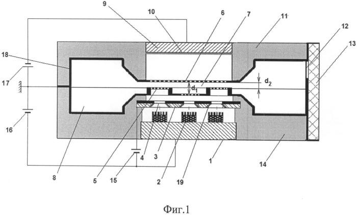 Микроволновый электровакуумный генератор с отражением электронного потока
