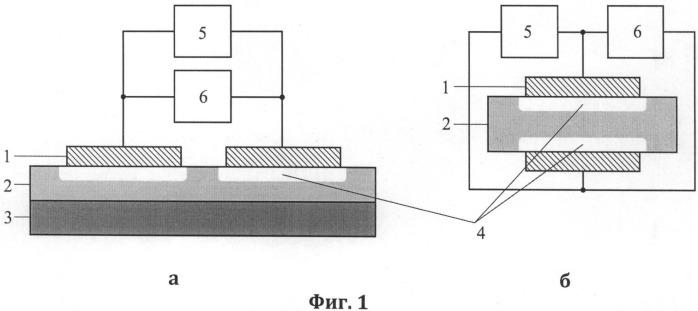 Чувствительный элемент с симметричной вольтамперной характеристикой для регистрации сигналов свч-тгц диапазонов