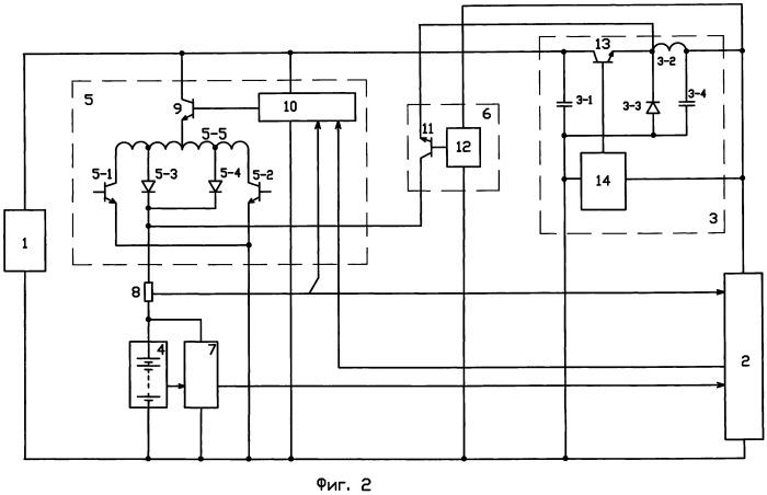 Способ эксплуатации герметичной никель-водородной аккумуляторной батареи в автономной системе электропитания искусственного спутника земли