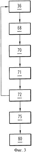 Способ сборки магнитного полюса и соответствующего ротора