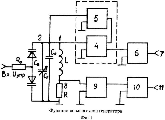 Двухфазный lc-генератор